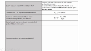 S2_C5_Cours_Proba conditionnelles