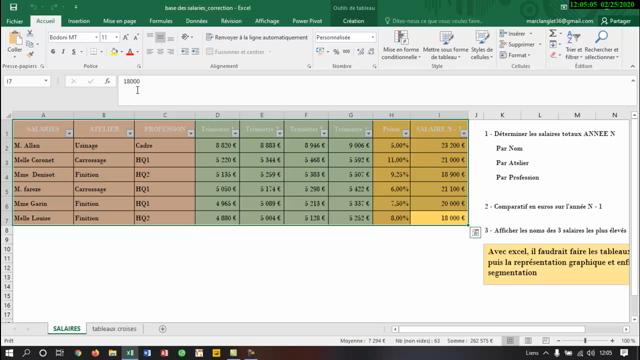 PRESENTATION DE POWER BI -  EXERCICE DE BASE